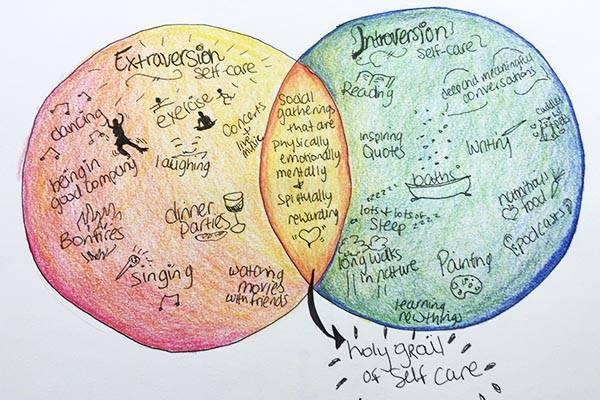 Self-care for an ambivert Kimberly Hetherington
