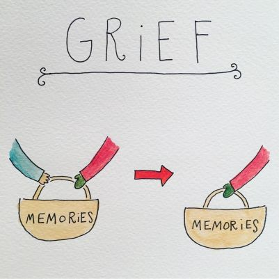 Grief illustration by Mari Andrew | Kimberly Hetherington | Art Therapy with Kimberly